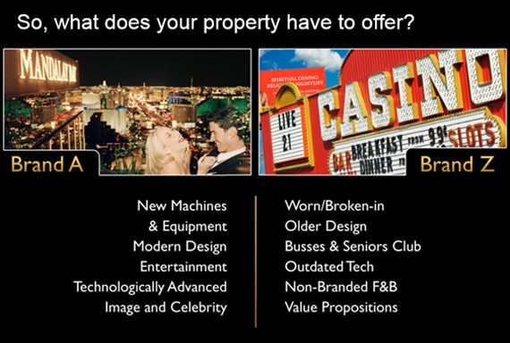Marketing Results OIGA 2011 So What Does Your Property Have To Offer?